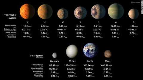 170222100643-03-trappist-1-planetary-system-exlarge-169.jpg